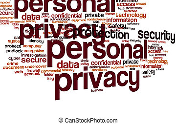 Personal privacy word cloud