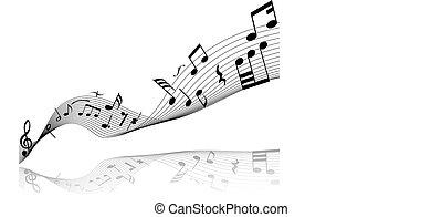 personale musicale, tema