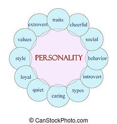 personalidade, conceito, palavra, circular