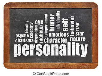personality word cloud on blackboard