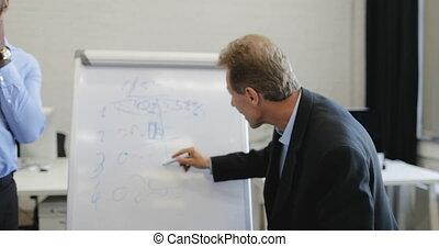 persone affari, gruppo, brainstorming, insieme, spiegando, idee, bianco, asse, durante, riunione squadra, in, moderno, ufficio, miscelare, corsa, businesspeople, lavorativo