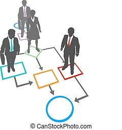 persone affari, soluzioni, processo, amministrazione, diagramma flusso