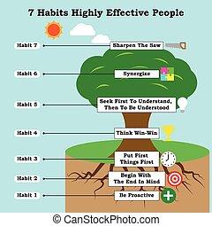 persone, efficace, infographic, abitudini, 7, icone, ...