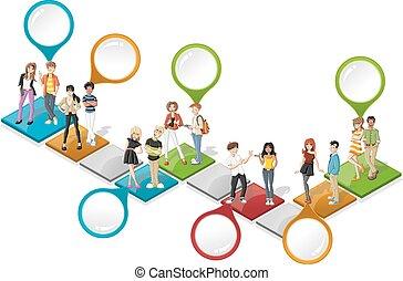 persone, percorso, sopra, giovane, cartone animato