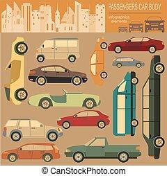 personenauto, infographic