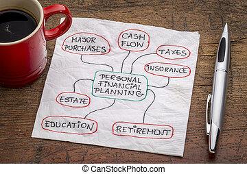 personlig, planlægning, begreb, finansielle