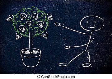 personne, cultiver, potentiel, talent, idées