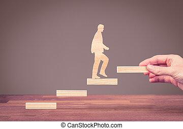 personnel, développement, carrière