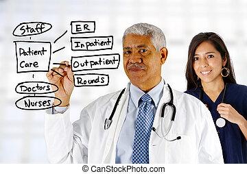 personnel hôpital