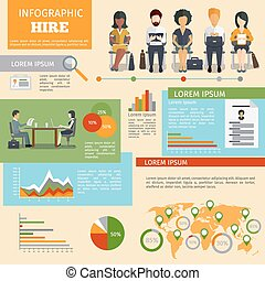 personnel, recrutement, vecteur, humain, infographics, ressources