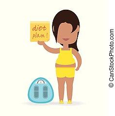 persoon, boodschap, plan, dieet