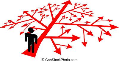 persoon, gaan, op, gecompliceerd, beslissing, steegjes