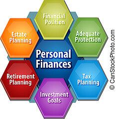 persoonlijk, diagram, zakelijk, financiën, illustratie