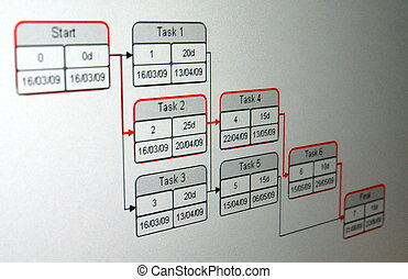 PERT is a method to analyze the involved tasks in completing...