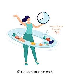 perte, cerceau, concept, 8., poids, 16, femme, intermittent, principe, donner, symbolizing, plaque, boissons, santé, il, torsions, nourriture, -, jeûne