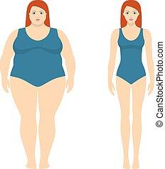 peso, body., delgado, vector, pérdida, normal, hembra, antes...