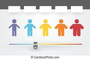 peso, caracteres, diferente, bmi