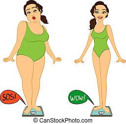 pesos, mulher, adelgaçar, gorda, escalas