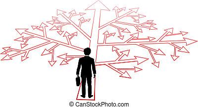 pessoa, confundindo, decisões, negócio, caminho