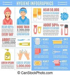 pessoal, apartamento, higiene, bandeira, infographics
