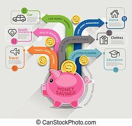 pessoal, dinheiro, planificação, infographic