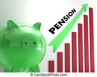 pessoal, mapa, crescimento, pensão, levantamento, mostra