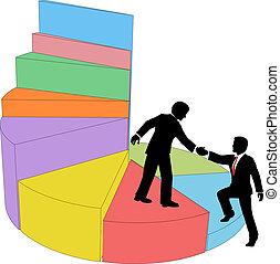 pessoas, consultar, ajuda, parte mercado