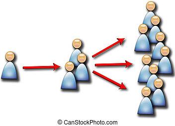 pessoas, multiplicar