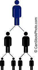 pessoas, rede, social