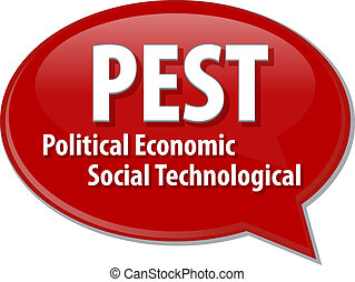PEST acronym word speech bubble illustration