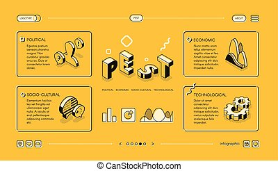 PEST analysis isometric vector web banner template