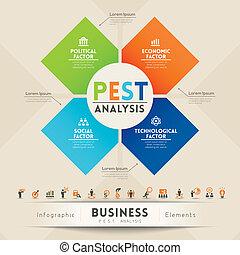 PEST Analysis Strategy Diagram