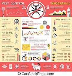 Pest Control Infographics - Pest control infographics with...