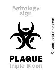 peste, moon), (black, astrology:, triple