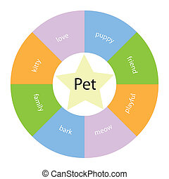 Pet circular concept with colors and star
