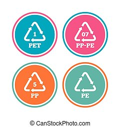 PET, PP-pe and PP. Polyethylene terephthalate.