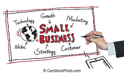 petit, dessiné, business, main