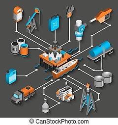 Petroleum Isometric Flowchart - Petroleum isometric ...