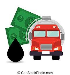 petroleum price design