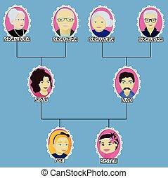 peu, arbre généalogique, soeur, girl, dessin animé