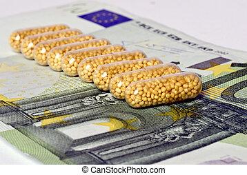 Pharma-costs