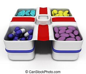 pharmaceutics