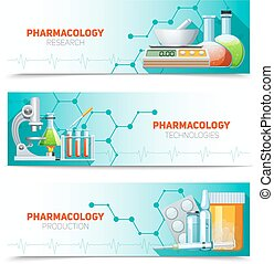 Pharmacology 3 Horizontal Banners Set