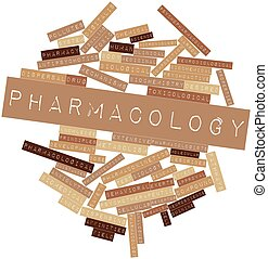 Pharmacology - Abstract word cloud for Pharmacology with...