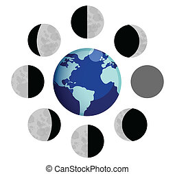 phases, conception, illustration, lune