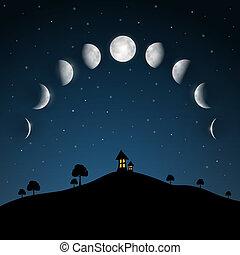 phases., house., bomen, maan, nacht, landscape