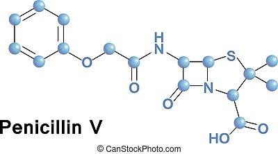 phenoxymethylpenicillin, penicillin, v