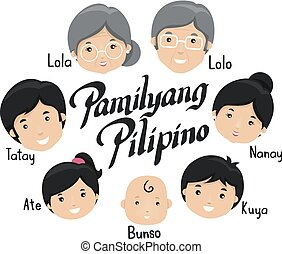 philippin, famille, illustration