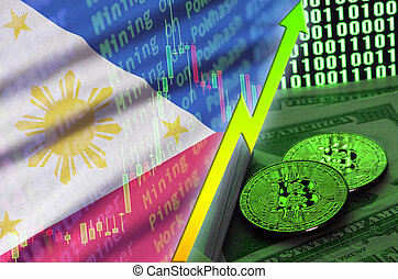 Philippines flag and cryptocurrency growing trend with two bitcoins on dollar bills and binary code display
