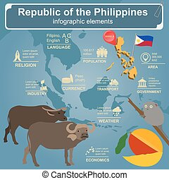 Philippines infographics, statistical data, sights. Vector...